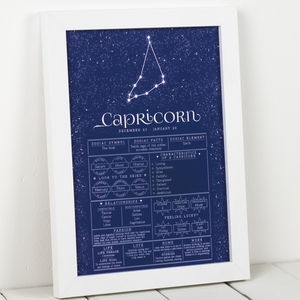 Capricorn Star Sign Art Print
